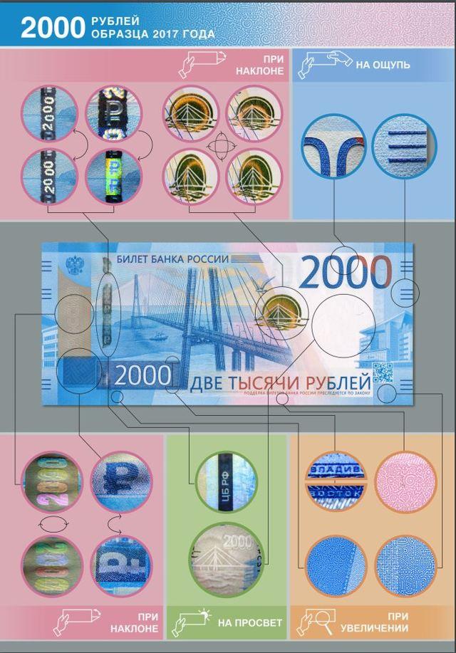 Купюры 200 и 2000 рублей: признаки подлинности