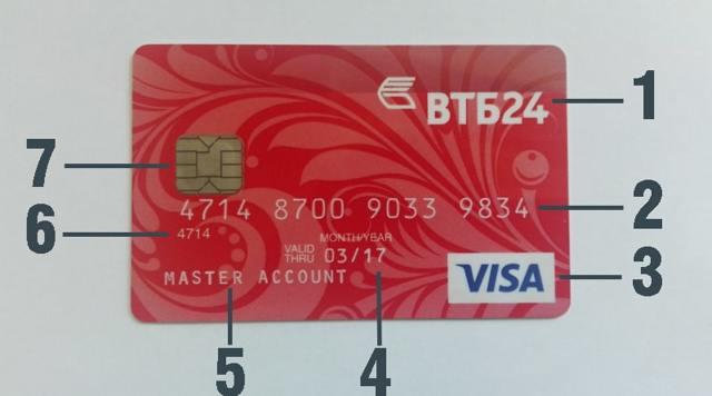 Как устроена банковская карта