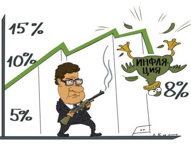 Что такое инфляция простым языком, почему растут цены